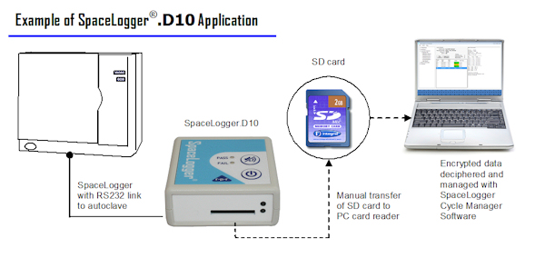 SpaceLogger D10 application